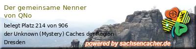 Sachsencacher Statbar