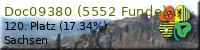 Statistik Erzgebirgskreis Doc09380